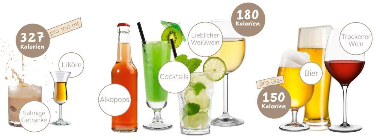 alkohol abnehmen3