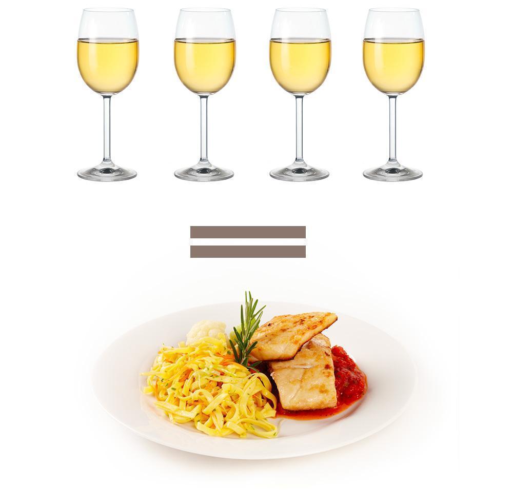 Kann ich Alkohol trinken, wenn ich Diät mache?